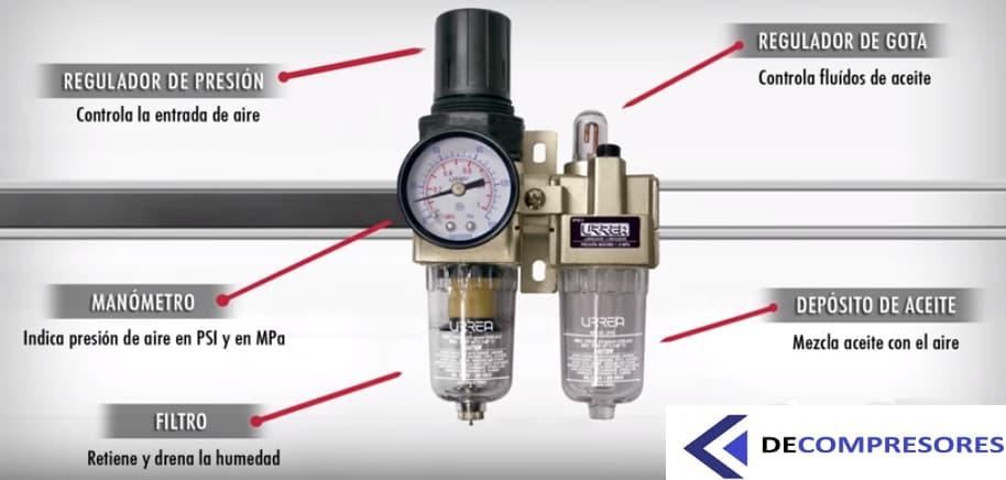 separador de agua Reductor de presión